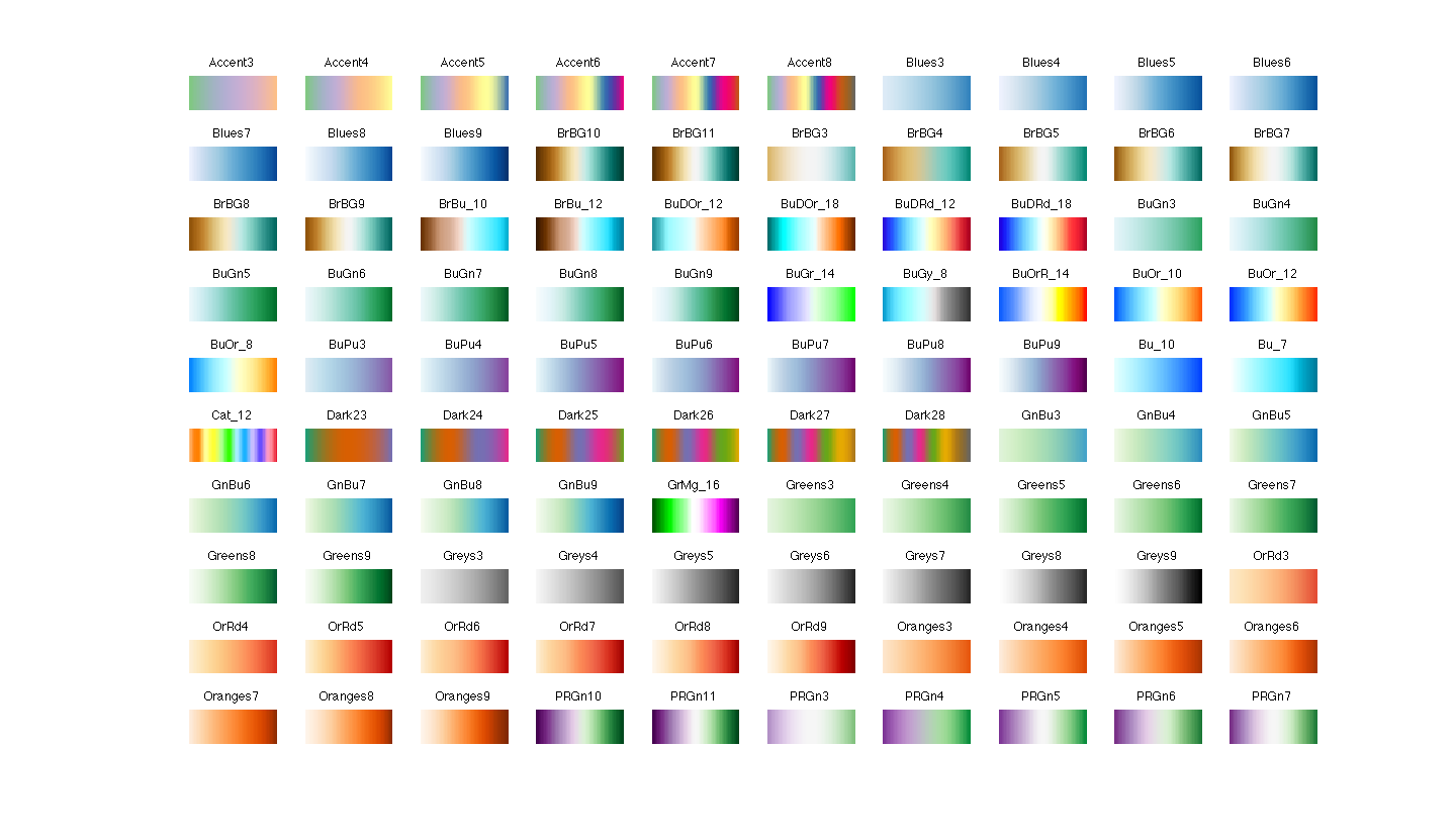 othercolor - File Exchange - MATLAB Central