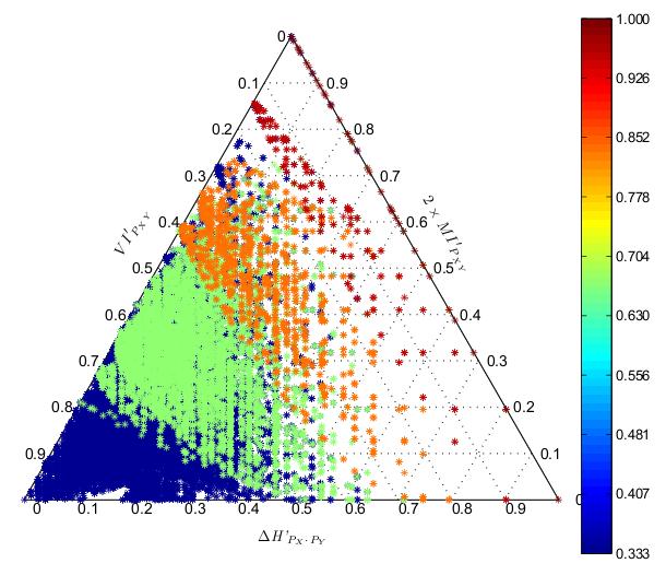 Entropy triangle file exchange matlab central entropy triangle ccuart Images