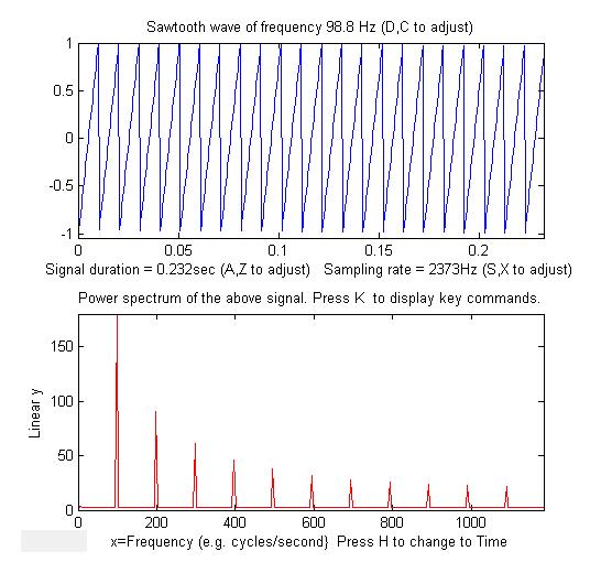 iPower: Interactive Power Spectrum Demonstrator, Version 2 - File