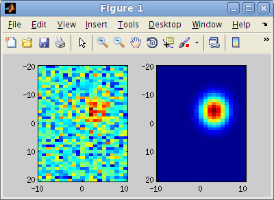 Auto Gaussian & Gabor fits - File Exchange - MATLAB Central