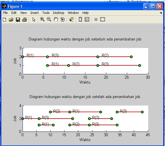 Ant Colony Optimization Aco File Exchange Matlab Central