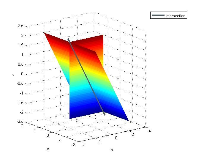 how to make a matlab plot 3d