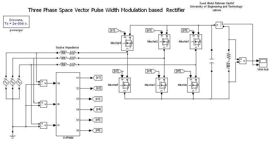 Space Vector Pulse Width Modulation Based Three Phase Rectifier