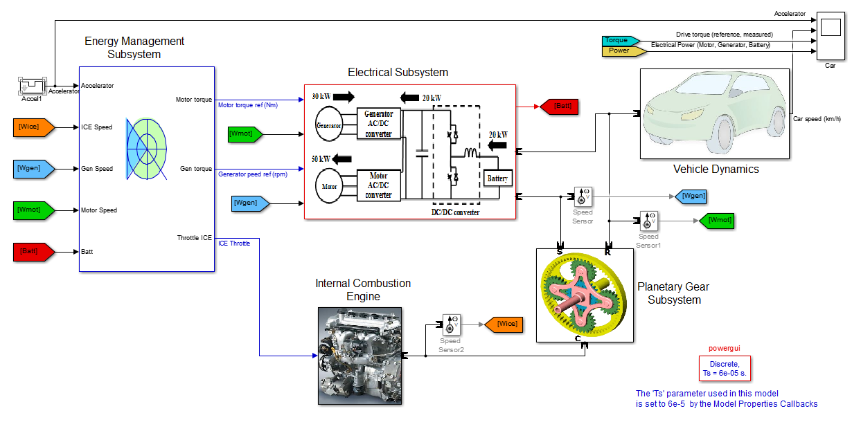 Index additionally BCV5 moreover Automatic Transfer Switch Circuit Diagram likewise Electrical System Design additionally 1988 Mazda 323 Fuse Box Diagram. on power distribution block schematic diagram