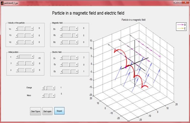 Particle in electric and magnetic field - File Exchange