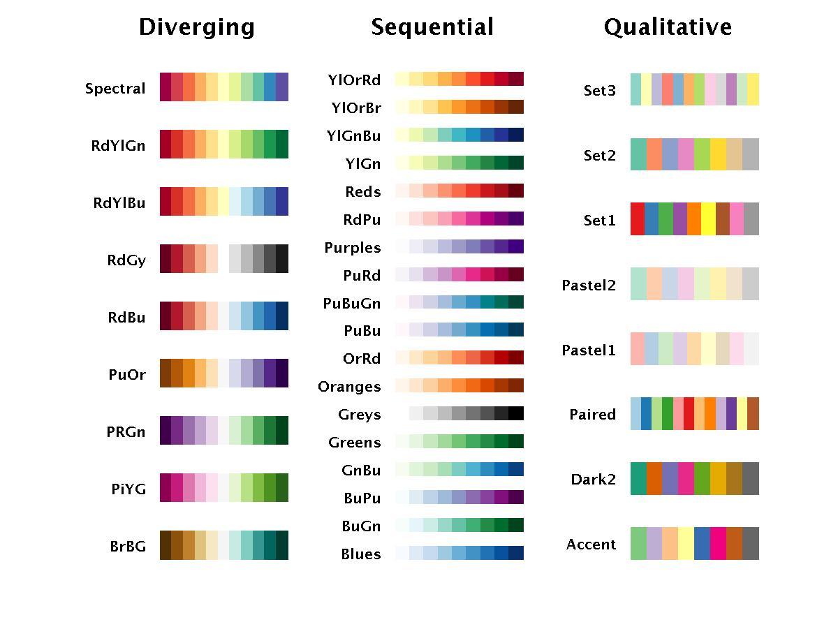 Matlab Colors 28 Images Colormap Matlab Functions