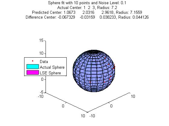 Spherefit_example_01