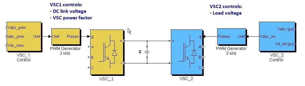 Three-Phase AC-DC-AC PWM Converter - File Exchange - MATLAB Central