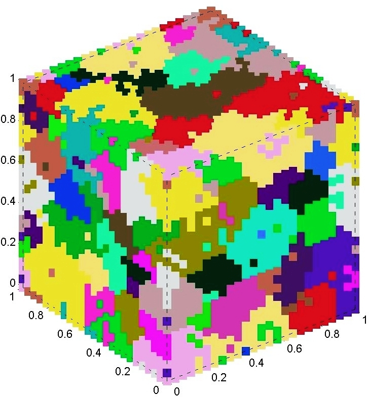 how to write a monte carlo simulation in matlab