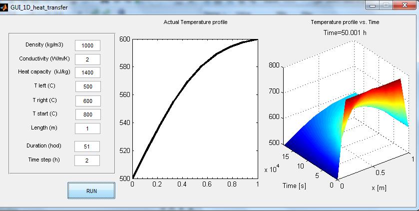 heat transfer matlab code