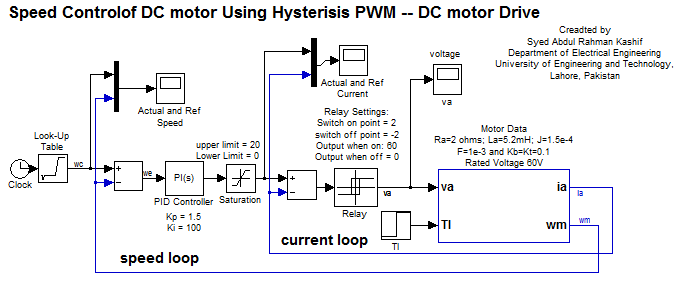 Speed controlof dc motor using hysterisis pwm dc motor for Dc motor current limiter