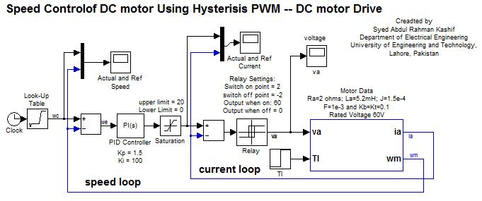 Speed Controlof Dc Motor Using Hysterisis Pwm Dc Motor