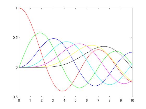 Standard_line_colors_01