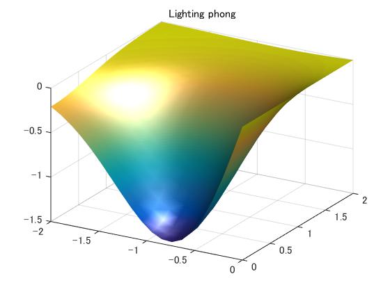 Lighting_phong_01
