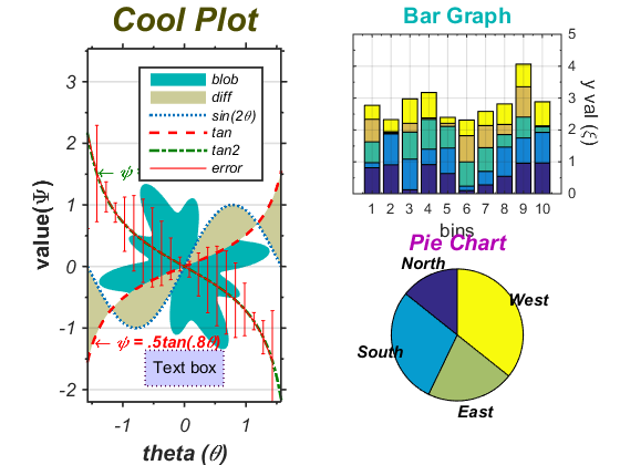 Matlab plot gallery area bar pie charts with annotations file image thumbnail ccuart Images