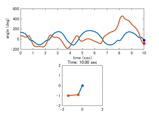 matlab how to create plot