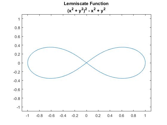 Function_plot_1_01