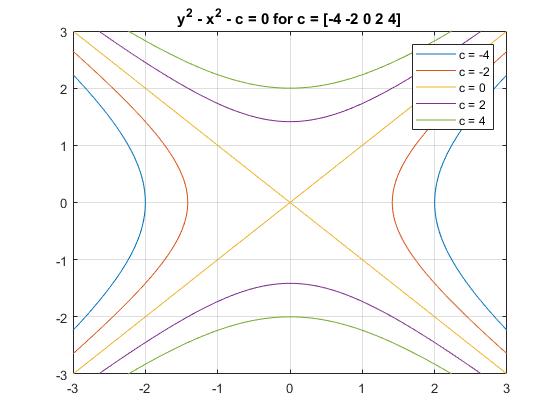 Function_plot_2_01