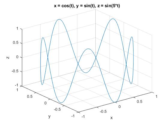 Function_plot_3d_01