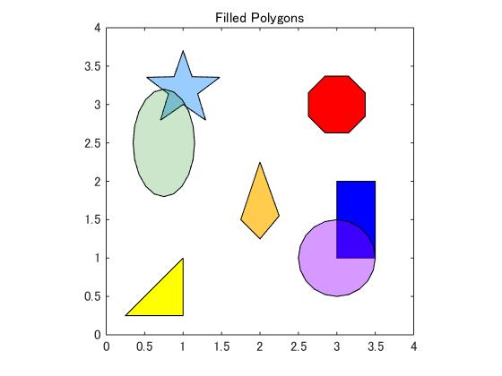 Fill_plot_01
