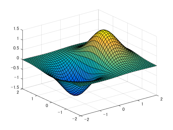 patch matlab 2d plot