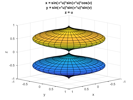 Function_surface_plot_01