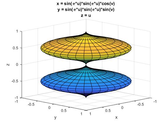 Function_surface_plot_01