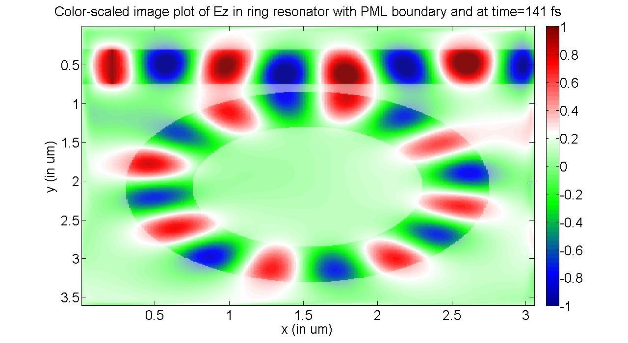 2D FDTD for ring resonator structure - File Exchange - MATLAB Central