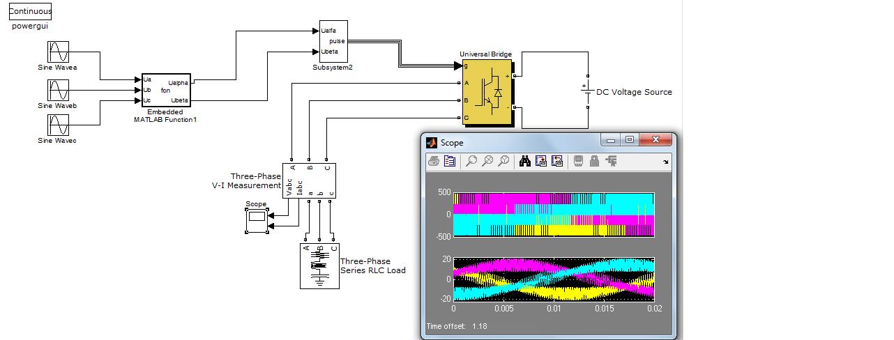 svpwm based inverter control - file exchange