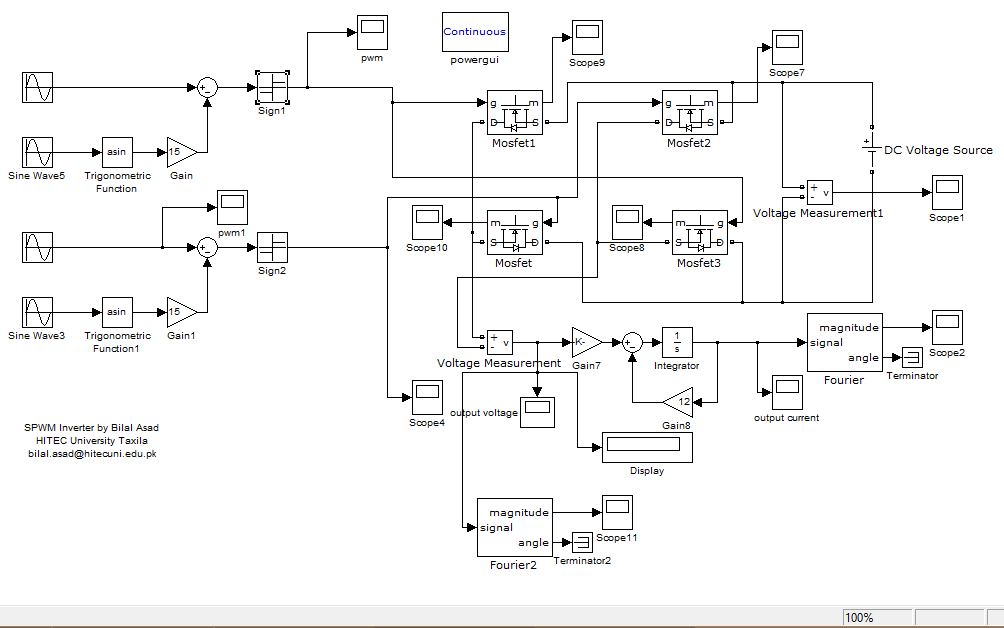 simulink model of spwm based single phase inverter