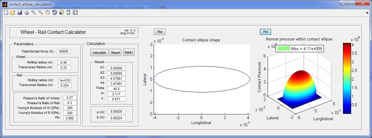 Hertz's contact ellipse between rail and wheel - File Exchange