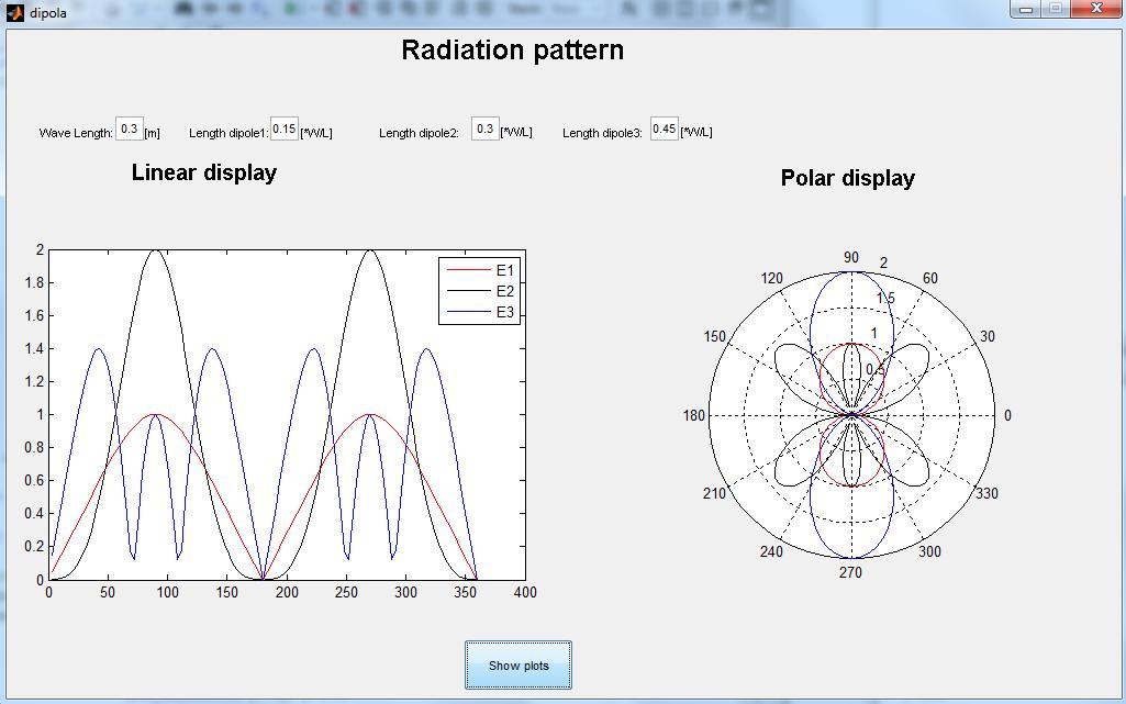 Radiation Pattern File Exchange Matlab Central