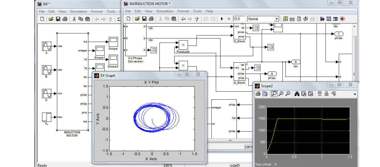 Simulink Model of Three Phase Induction Motor - File