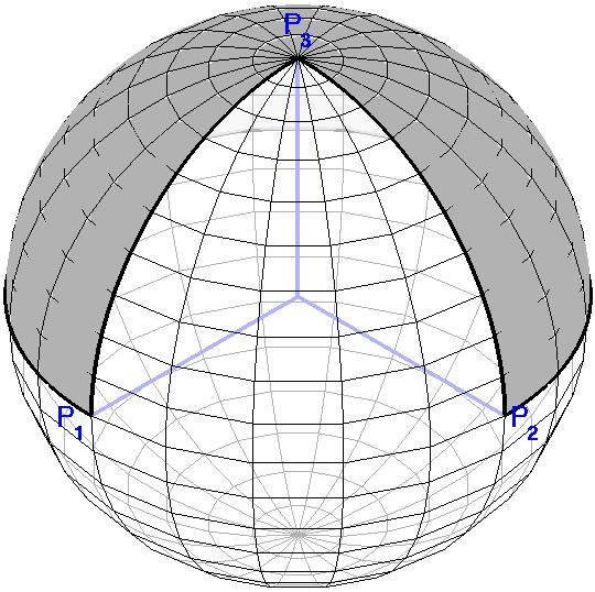 Spherical coordinates 3d plot matlab : Integrale dvd laurel