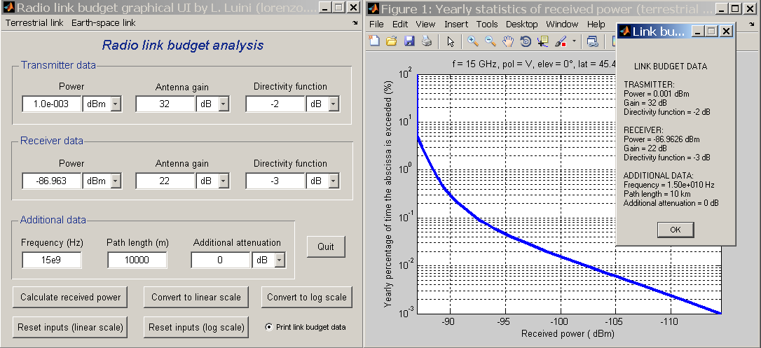 analysis tool for radio link budget file exchange matlab central