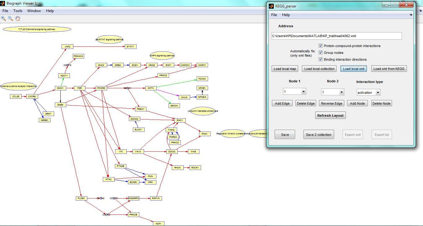 KEGGParser: parsing and editing KEGG pathway maps in Matlab - File