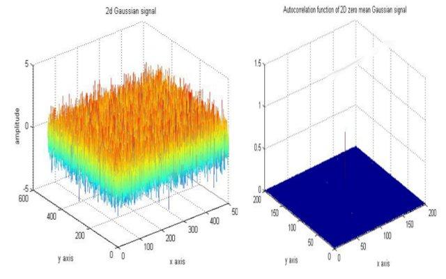 2D Autocorrelation function - File Exchange - MATLAB Central