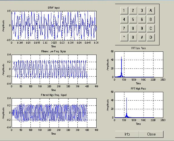 DTMF decoder -  File Exchange - MATLAB Central