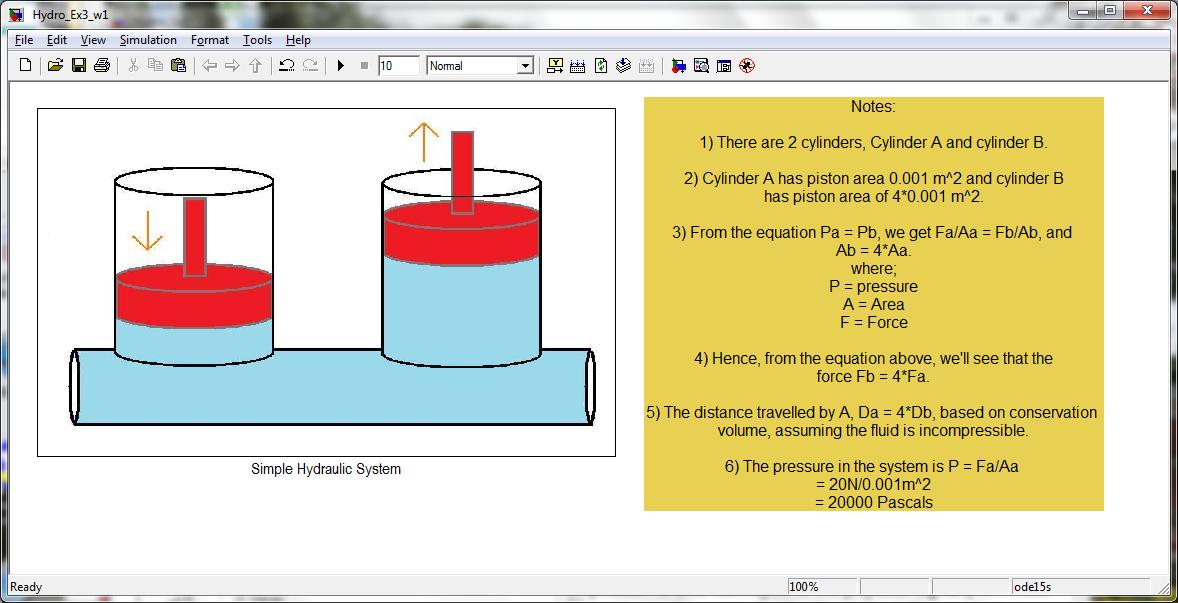simple hydraulic system file exchange matlab central rh mathworks com Basic Hydraulic System Components simple circuit diagram of hydraulic system