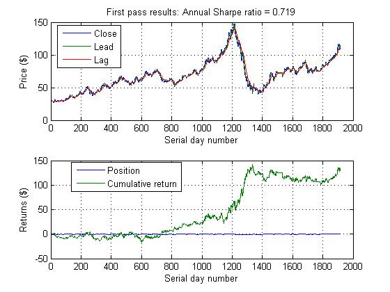 Trading system con matlab