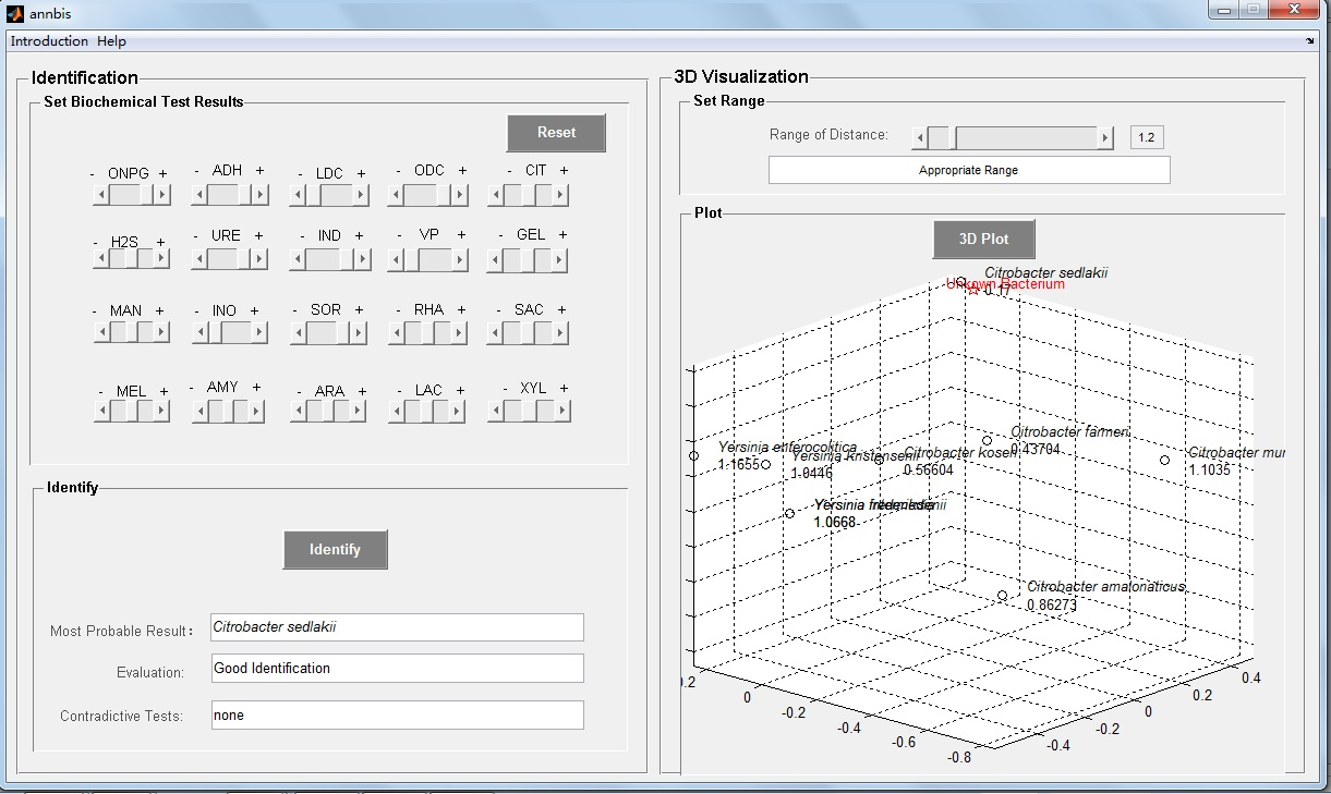 A gui for bacterial identification file exchange matlab central a gui for bacterial identification ccuart Choice Image