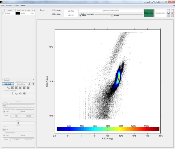 Flow Cytometry GUI for Matlab - File Exchange - MATLAB Central
