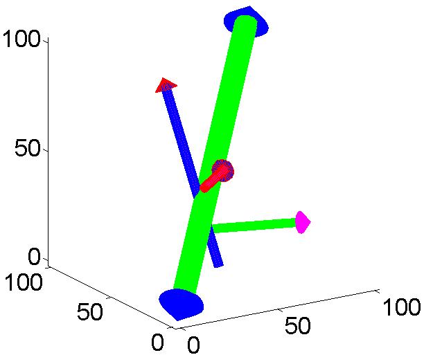 Plot 2d 3d Vector With Arrow File Exchange Matlab Central