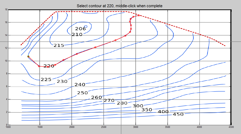 Drawing Lines In Matlab : Read digitize contour plot file exchange matlab central