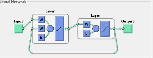 Jordan Recurrent Neural Network - File Exchange - MATLAB Central