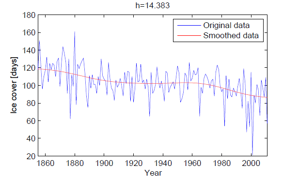 3 Nonparametric Regression  SSCC