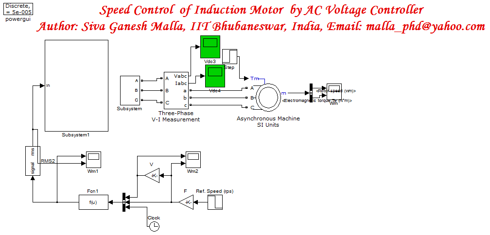 Induction motor controlled by ac voltage controller file for Speed control of induction motor