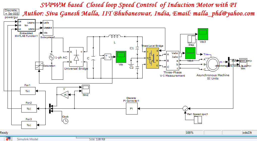 Closed loop controller of induction motor feed by 3 phase for Three phase motor speed control