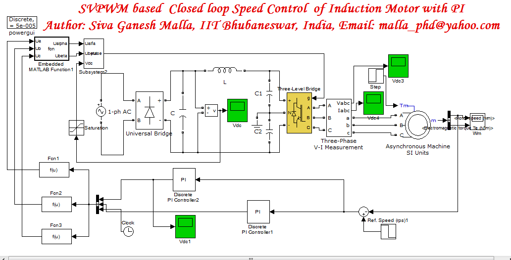 Closed loop v f based speed control of induction motor for Speed control of induction motor