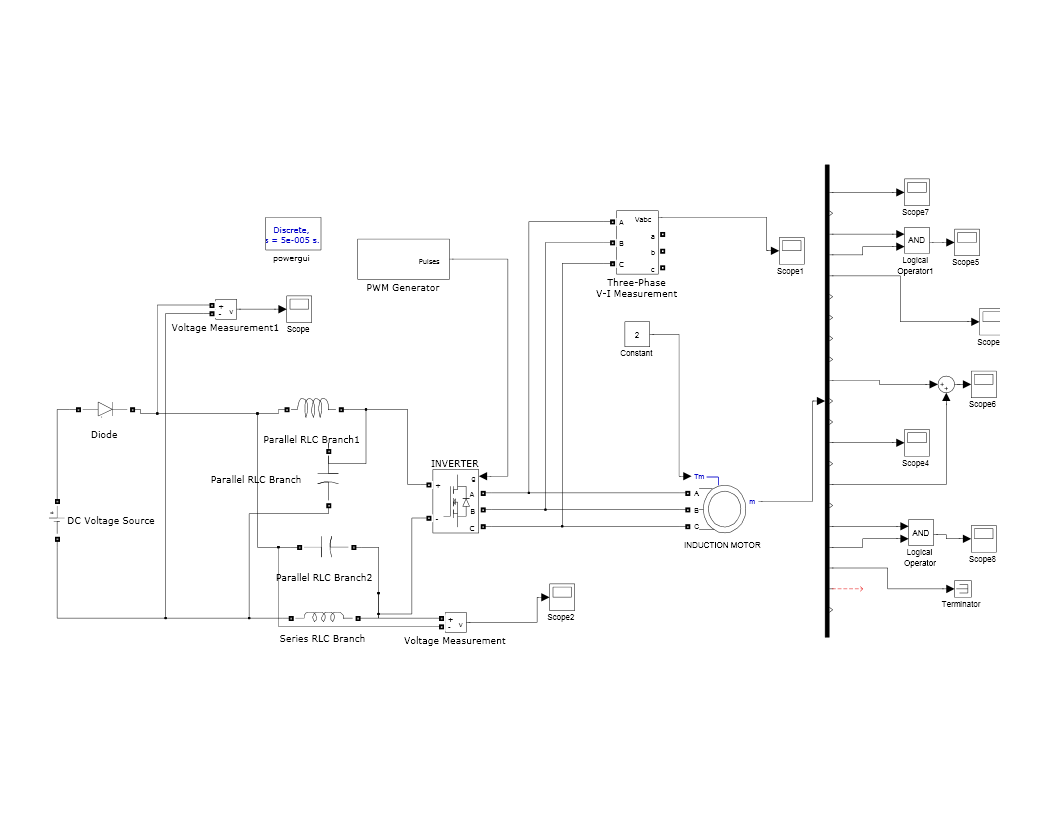 performance analysis of zsource inverter fed induction motor, wiring diagram